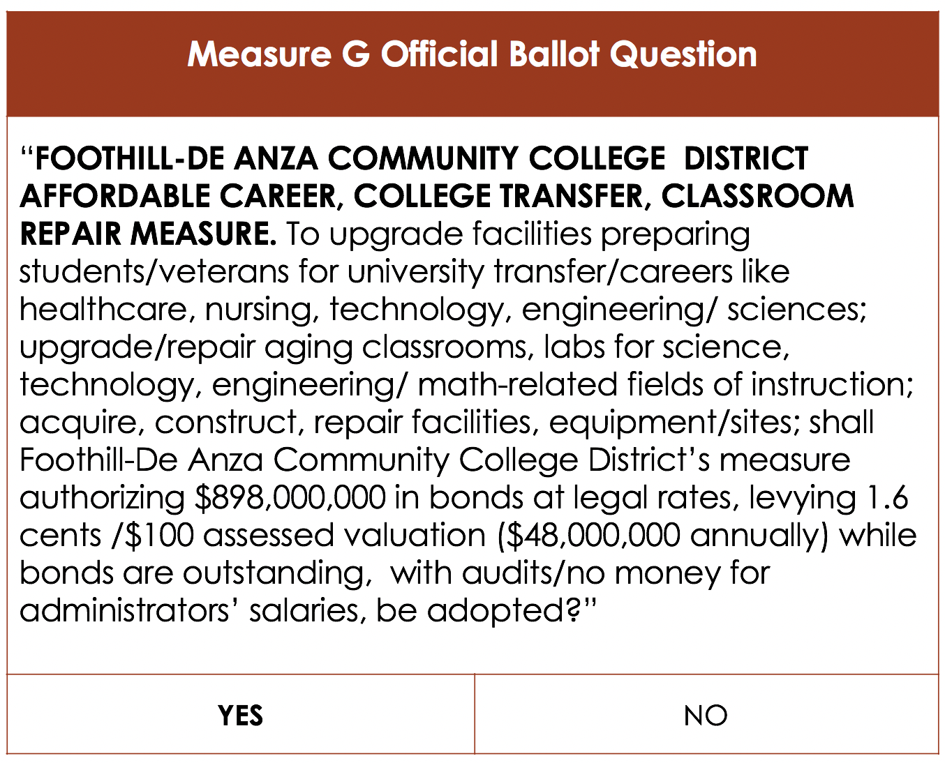 Measure G official ballot question