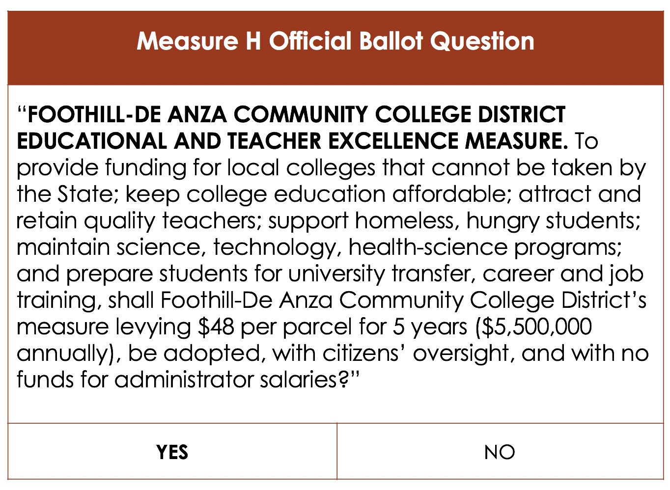 Official Measure H Ballot Question Updated